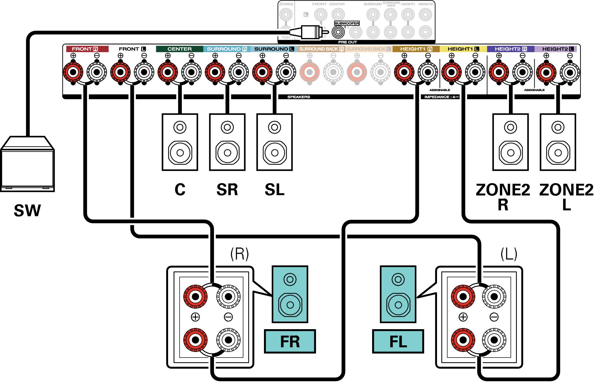 "Speaker configuration and ""Amp Assign"" settings SR6011"